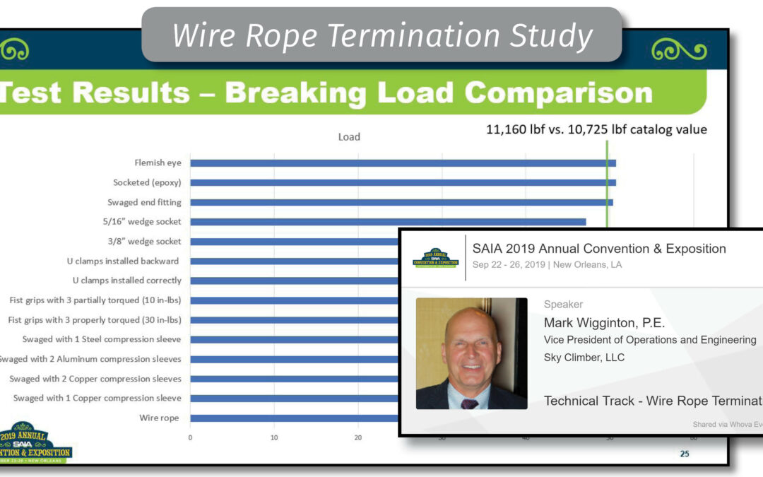 Wire Rope Terminations – Presentation copies now available